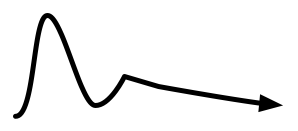 scala-cliff